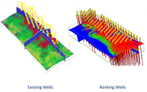 Existing and Ranking Wells