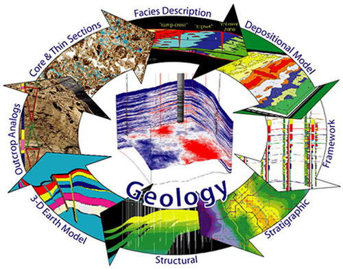 Geology Workflow